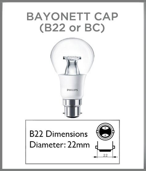B22 cap type