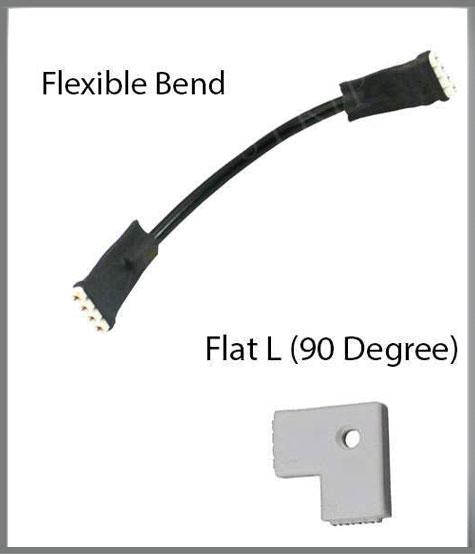 led tape bends