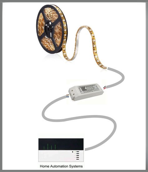 dimmable led tape with home automation system