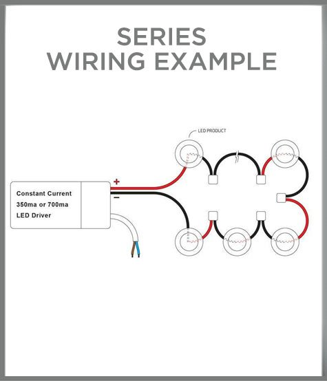 Series wiring example