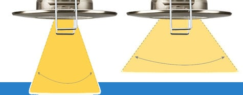 Which Beam Angle?