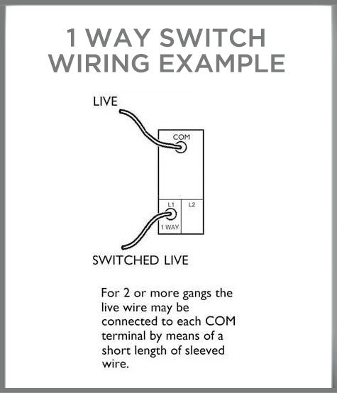 1 way wiring example